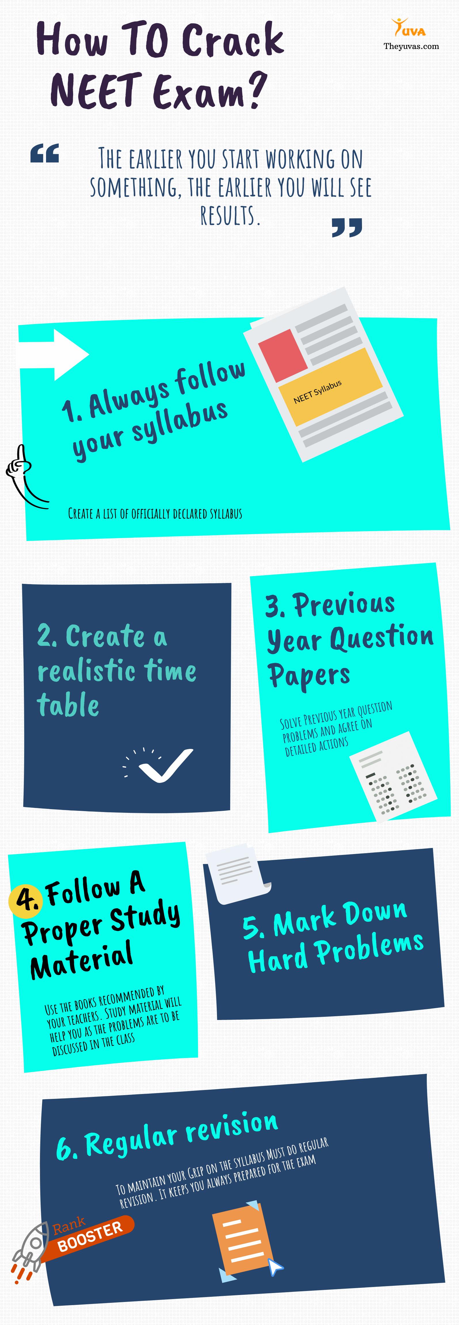 NEET ExamPreparation tips Infographics